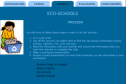Webquest: Eco-schools | Recurso educativo 12645