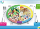 The eatwell plate tutorial | Recurso educativo 29587