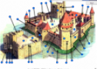 Defining features of castles | Recurso educativo 62449