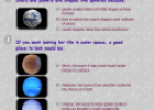 Astronomy quiz | Recurso educativo 75184