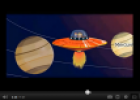 Video: Planets and the Solar System | Recurso educativo 77236