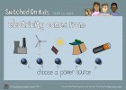How do we get electricity? | Recurso educativo 89254