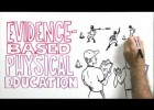 We Need More Physical Education in Schools | Recurso educativo 106843