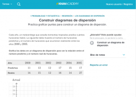 Diagramas de dispersión | Recurso educativo 754412