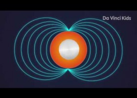 The Earth's Magnetic Fields | Recurso educativo 778754